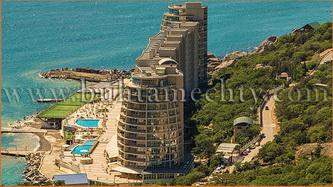 Бухта Ласпи (Крым), Батилиман Панорамы и фото Ласпи
